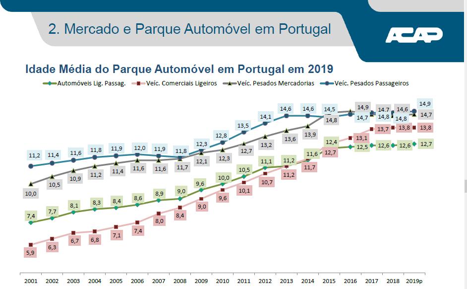ACAP resultados 2020 2