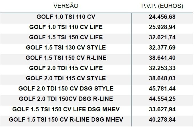 Preços Golf