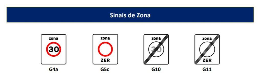 Zonas nova sinalização