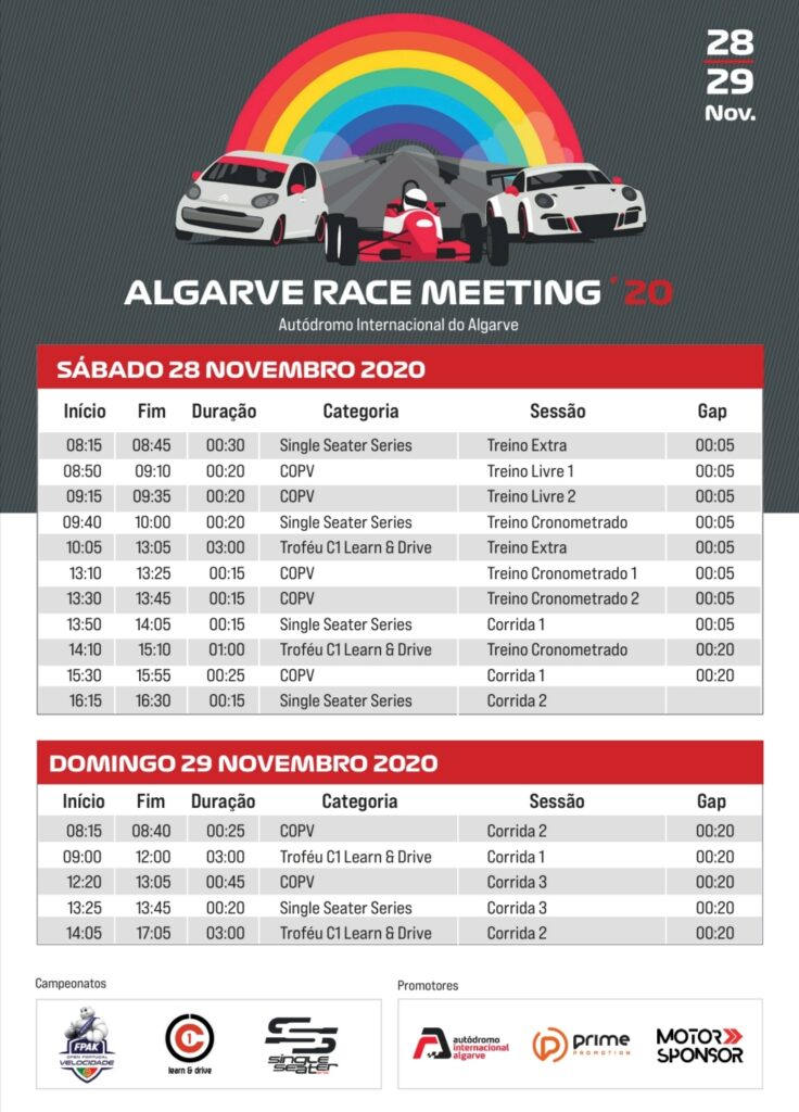 Algarve Race Meeting 2020