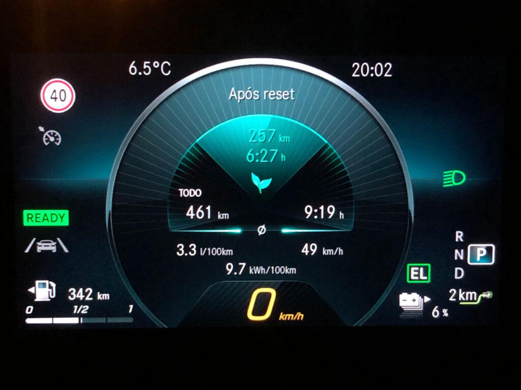 Mercedes-Benz A250e Plugin Consumos