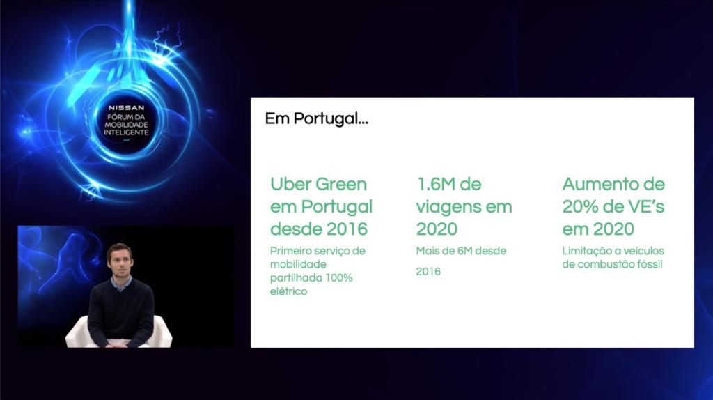 Forum Mobilidade Nissan 2021 Manuel Pina UBER