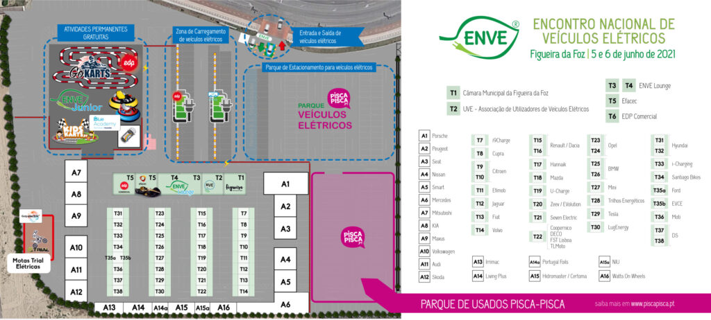 ENVE2021 Mapa Marcas